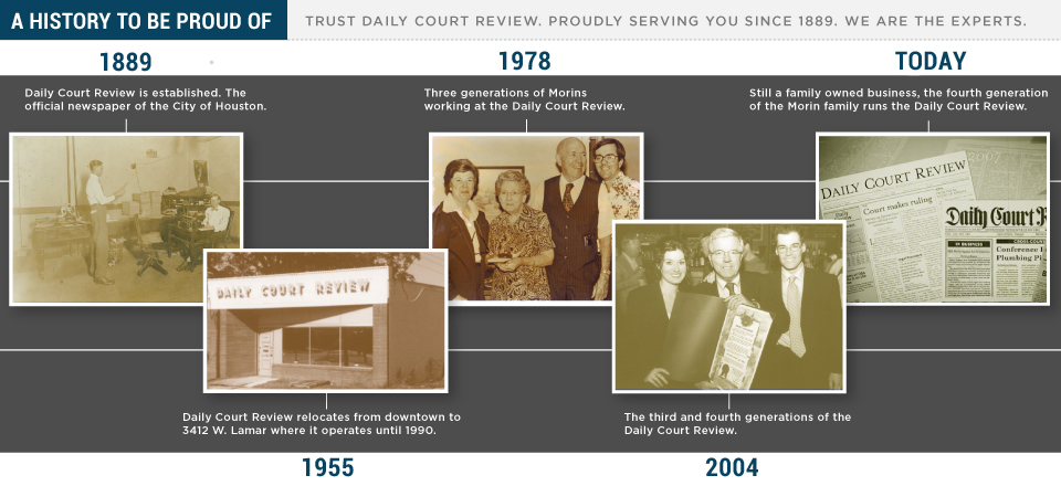 Daily Court Review Historical Timeline